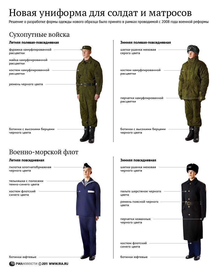 форма сухопутных войск россии фото